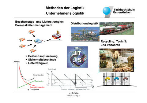 Methoden der Logistik - Unternehmenslogistik