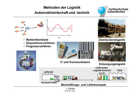 Methoden der Logistik Beschaffung / Distribution / Entsorgung A (3 SWS)