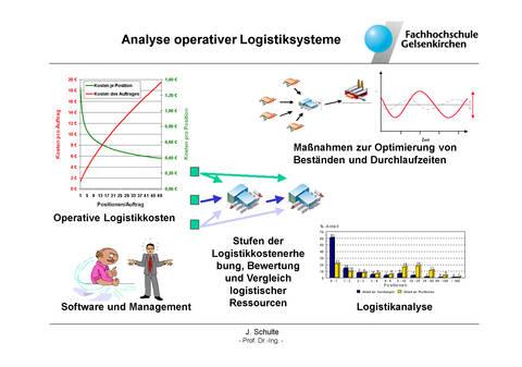 Analyse operativer Logistiksysteme
