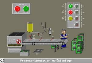 Prozess Simulation