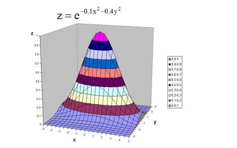 Mathematik I + II